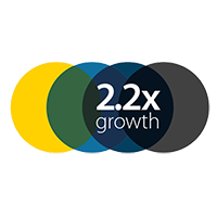 2.2 growth